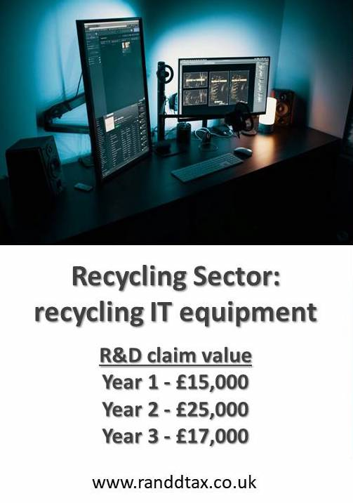case study IT recycling R&D tax credit claim