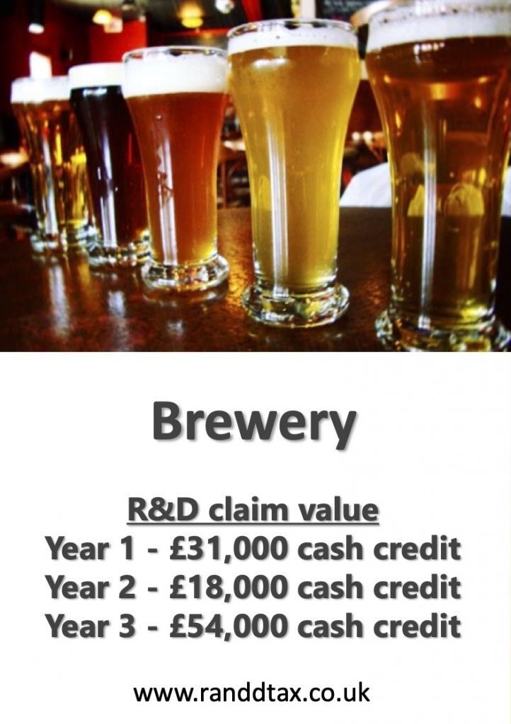 case study Brewery R&D tax credit claim