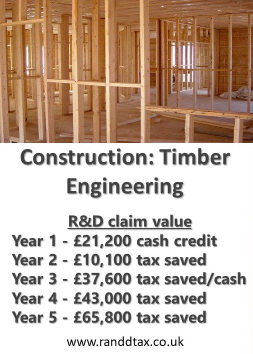 case study R&D tax credit claim Construction Timber Engineering