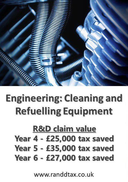 Engineering Cleaning and Refuelling Equipment produced using R & D tax credits